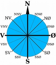 Kompas_zeglarski_3